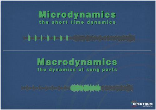 microdynamics and macrodynamics